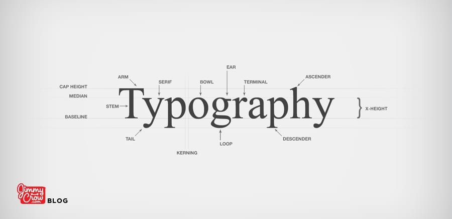 Typography Trends to Pay Attention to
