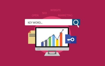 How to Check If Your WordPress Posts Are Ranking for the Right Keywords